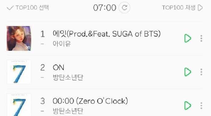 [THEQOO] Sabah 7'deki Melon gerçek zamanlı listesi