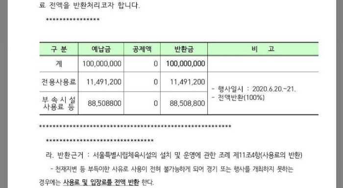 [THEQOO] Red Velvet'in Corona sebebiyle iptal edilen konser salonunun kirası