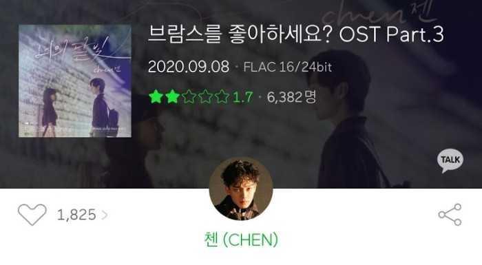 [THEQOO] Chen'in yeni OST'sinin Melon'daki puanı