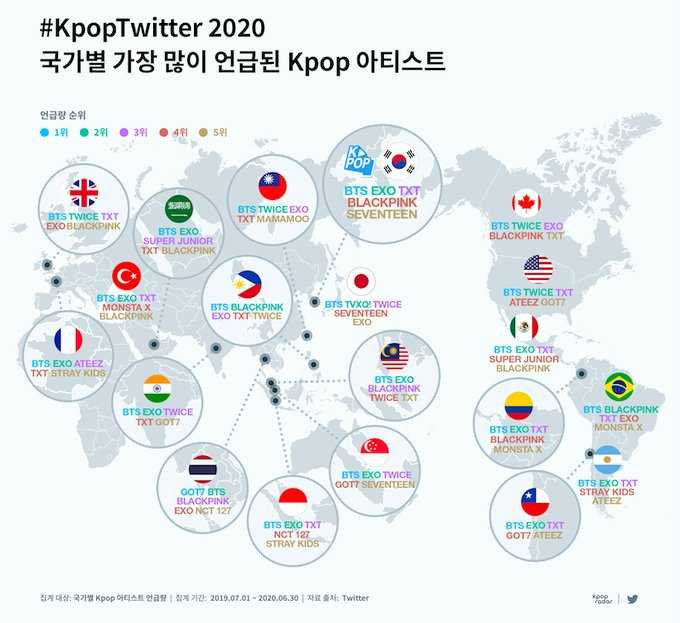 the 5 most mentioned k pop artists by country on twitter 1