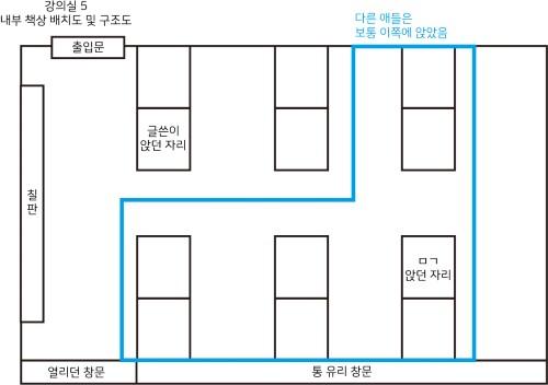 [PANN]Seventeen Mingyu'nun mağduru olduğunu iddia eden kişi psikiyatri kayıtlarını paylaştı