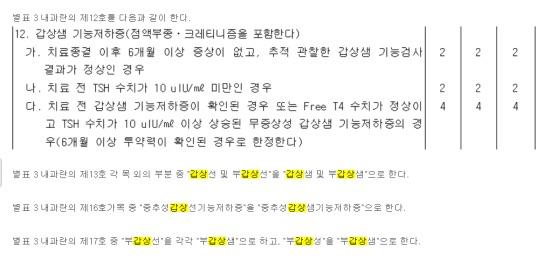[THEQOO] Baekhyun 6 Mayıs'ta askere gidiyor, hipotiroidizm sebebiyle kamu hizmeti yapacak